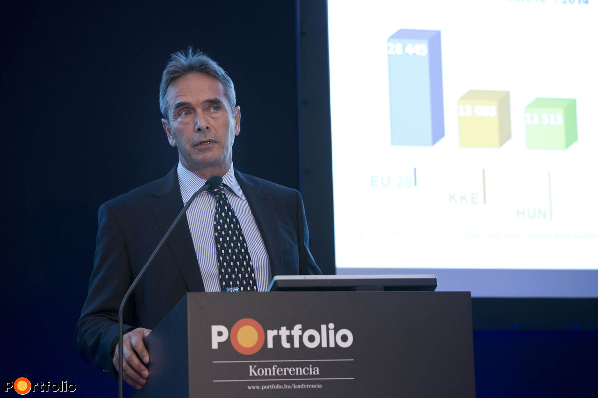 Opening speech: Pál Dános MAISz, MRICS (Director, KPMG): CEE in an international context – Focus on financing.